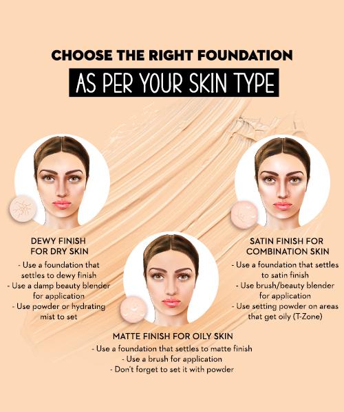 Understand your skin type
