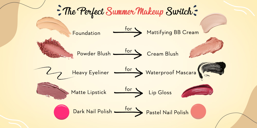 Summer-Proof-Your-Makeup 011