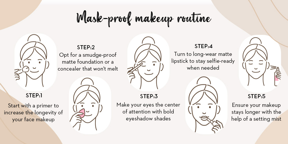 Mask-Makeup-Lineup-you-need-to-know_sub-image 01
