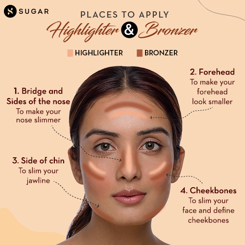 Places to apply highlighter and contour on face